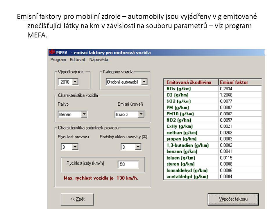 Emisní faktory pro mobilní zdroje – automobily jsou vyjádřeny v g emitované znečišťující látky na km v závislosti na souboru parametrů – viz program MEFA.