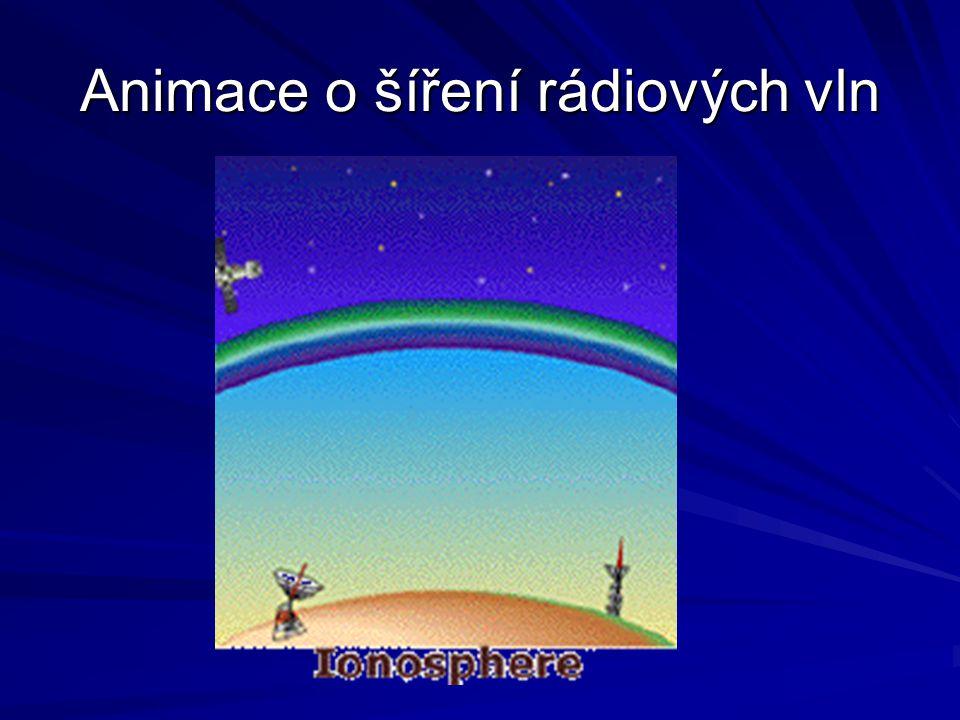 Animace o šíření rádiových vln