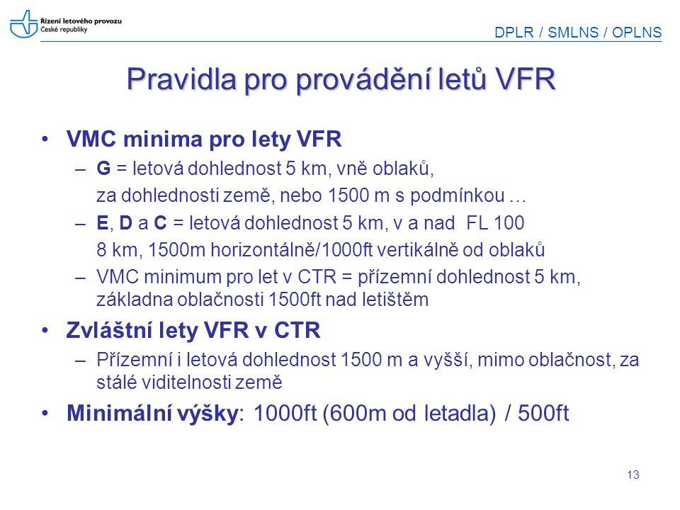 Pravidla pro provádění letů VFR