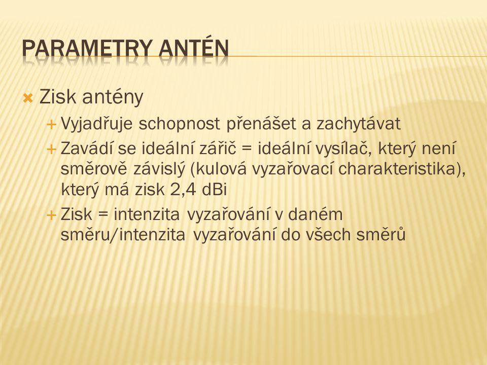 Parametry antén Zisk antény Vyjadřuje schopnost přenášet a zachytávat