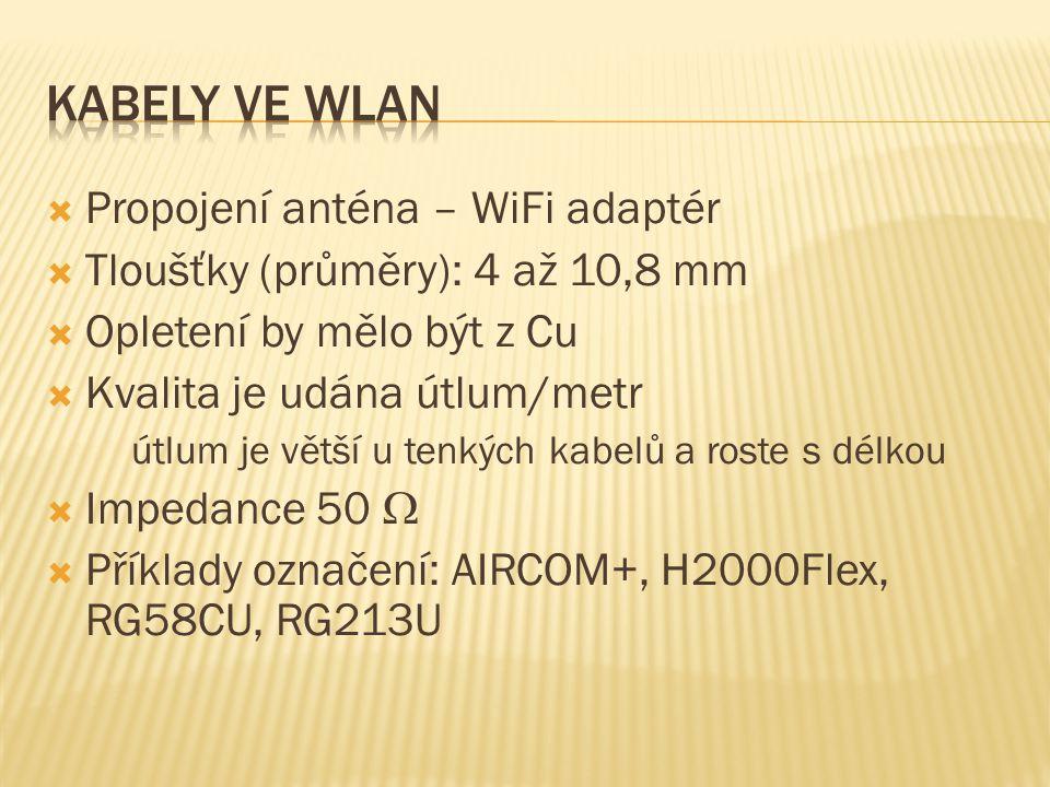 Kabely ve WLAN Propojení anténa – WiFi adaptér