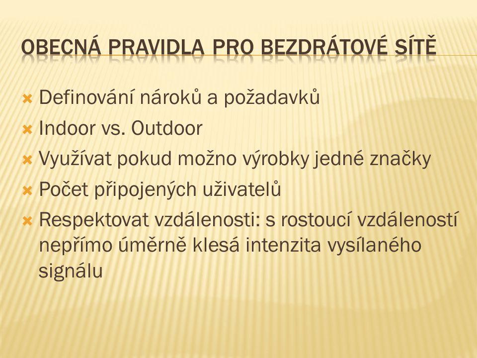 Obecná pravidla pro bezdrátové sítě