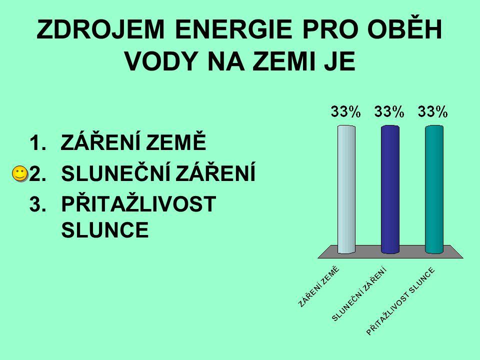 ZDROJEM ENERGIE PRO OBĚH VODY NA ZEMI JE
