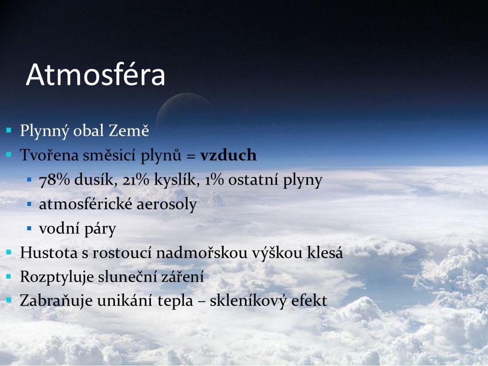 Atmosféra Plynný obal Země Tvořena směsicí plynů = vzduch