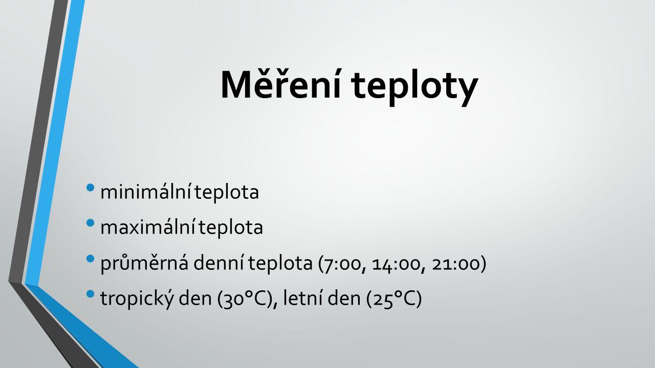 Měření teploty minimální teplota maximální teplota