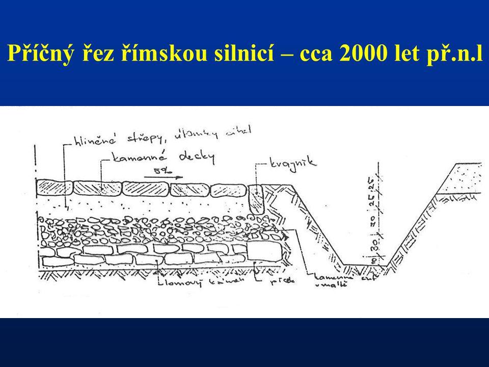 Příčný řez římskou silnicí – cca 2000 let př.n.l