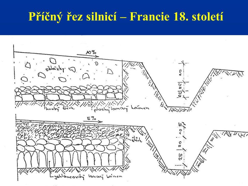 Příčný řez silnicí – Francie 18. století