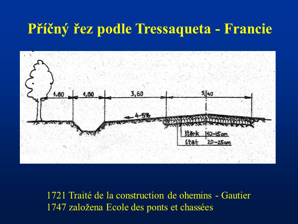 Příčný řez podle Tressaqueta - Francie