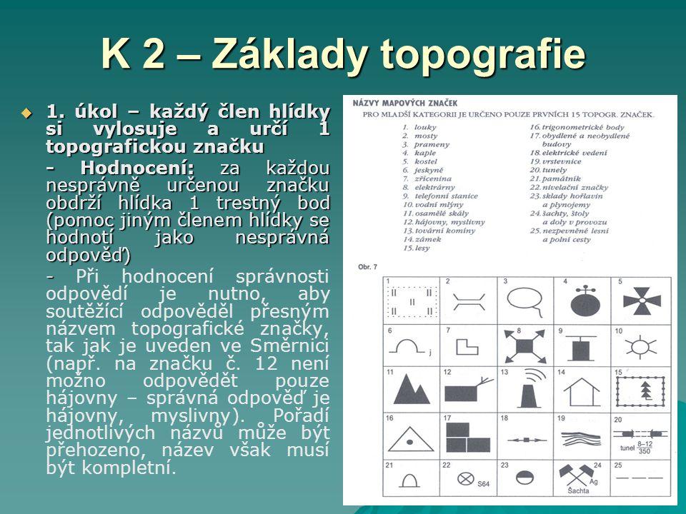 K 2 – Základy topografie 1. úkol – každý člen hlídky si vylosuje a určí 1 topografickou značku.
