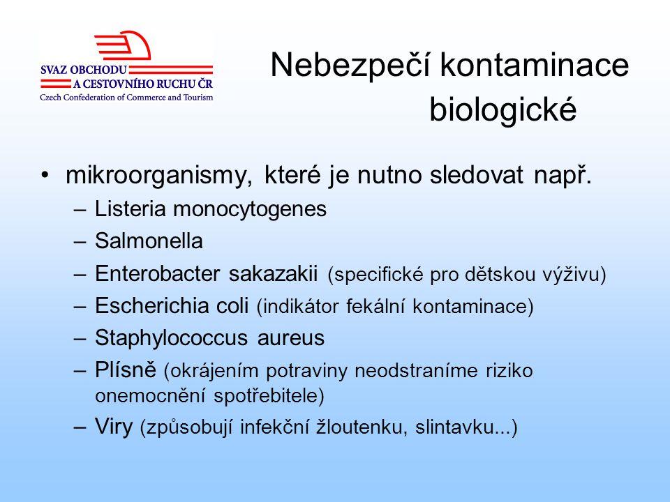 Nebezpečí kontaminace biologické