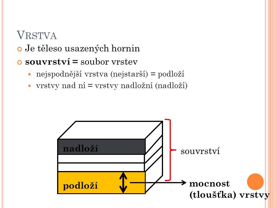 Vrstva Je těleso usazených hornin souvrství = soubor vrstev nadloží