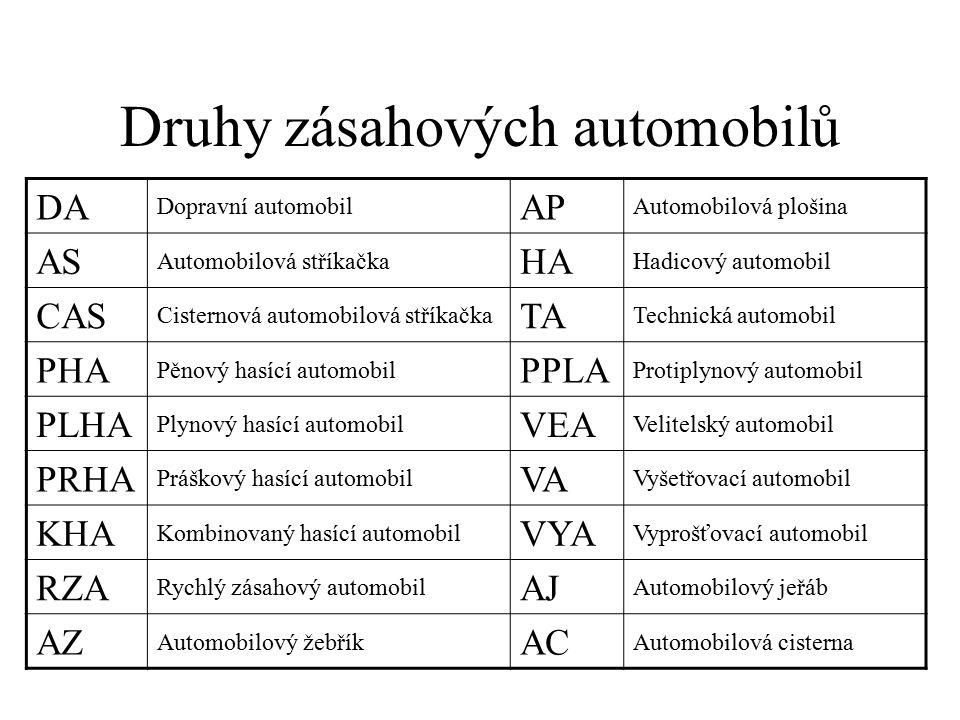 Druhy zásahových automobilů