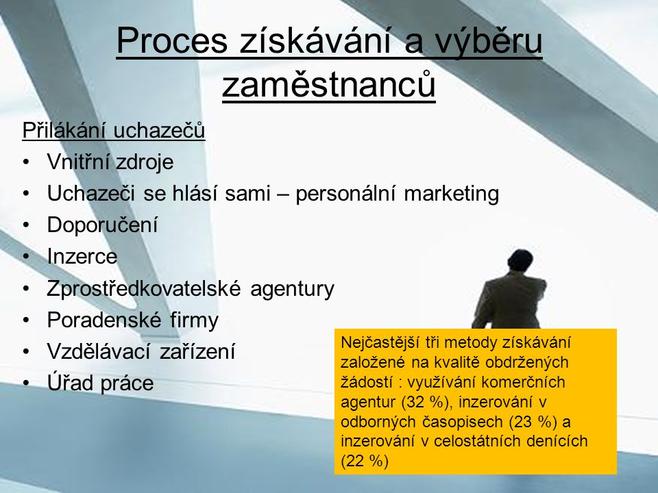 Proces získávání a výběru zaměstnanců