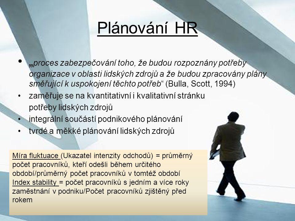 Plánování HR