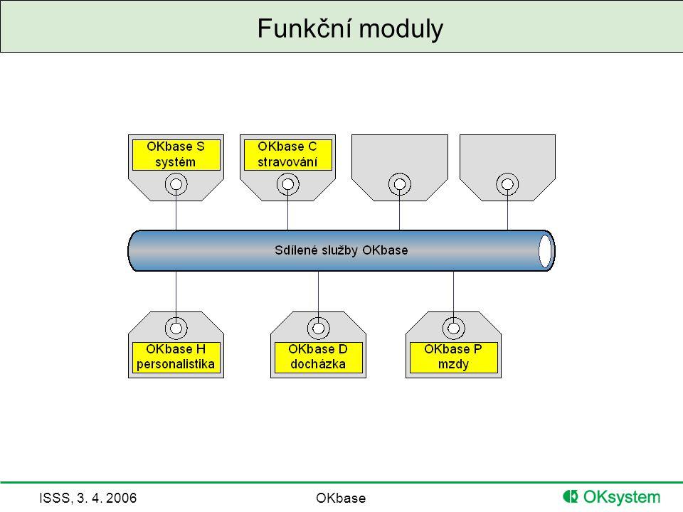 Funkční moduly