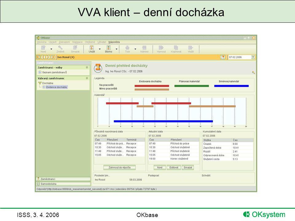 VVA klient – denní docházka
