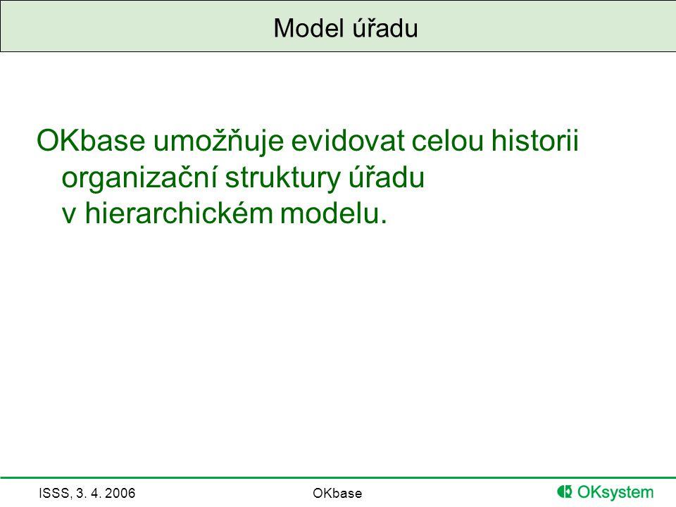 Model úřadu OKbase umožňuje evidovat celou historii organizační struktury úřadu v hierarchickém modelu.