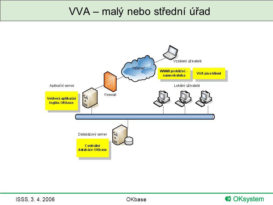 VVA – malý nebo střední úřad