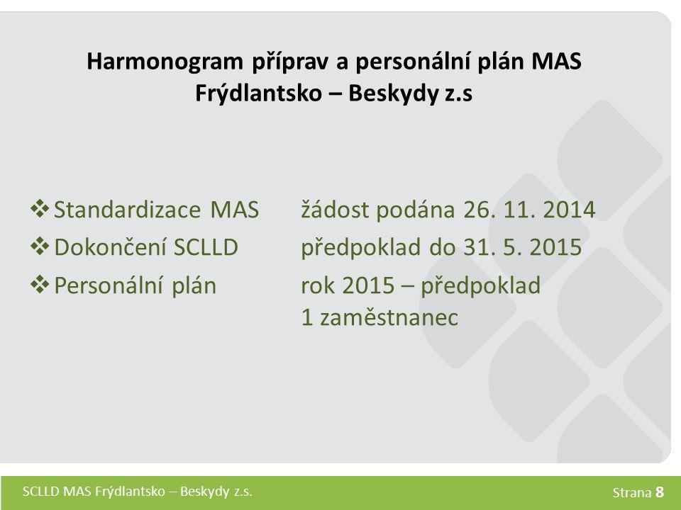 Harmonogram příprav a personální plán MAS Frýdlantsko – Beskydy z.s
