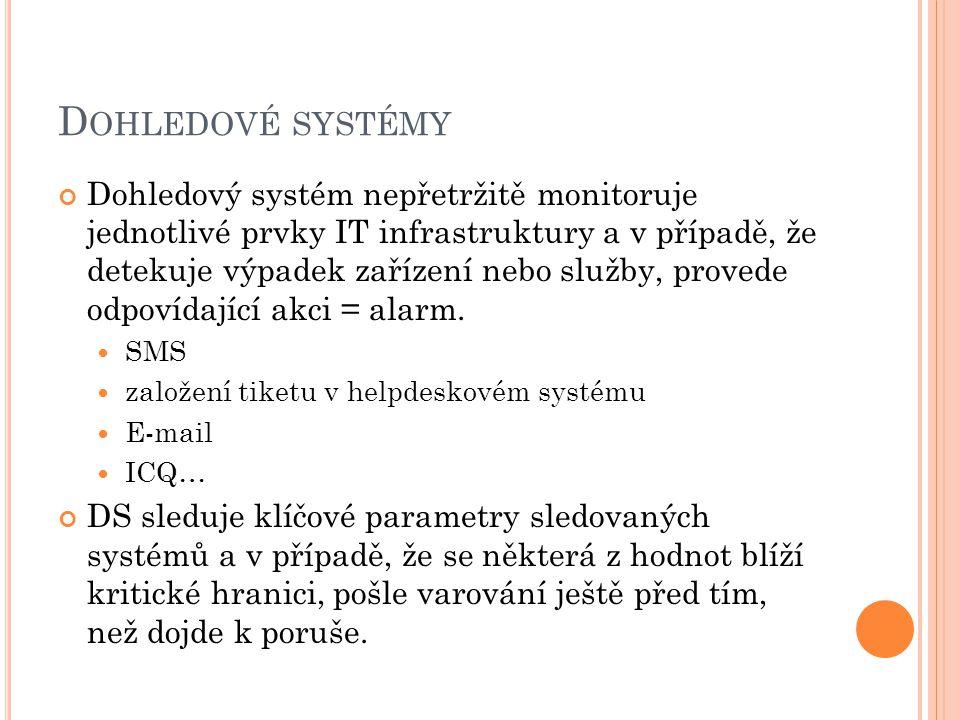 Dohledové systémy