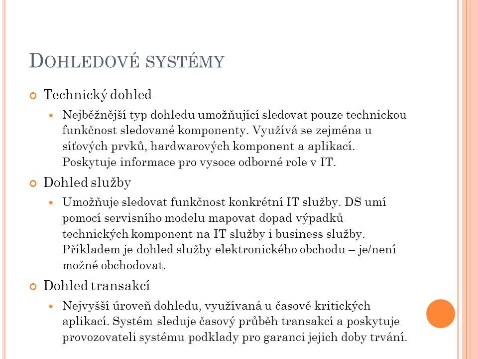 Dohledové systémy Technický dohled Dohled služby Dohled transakcí