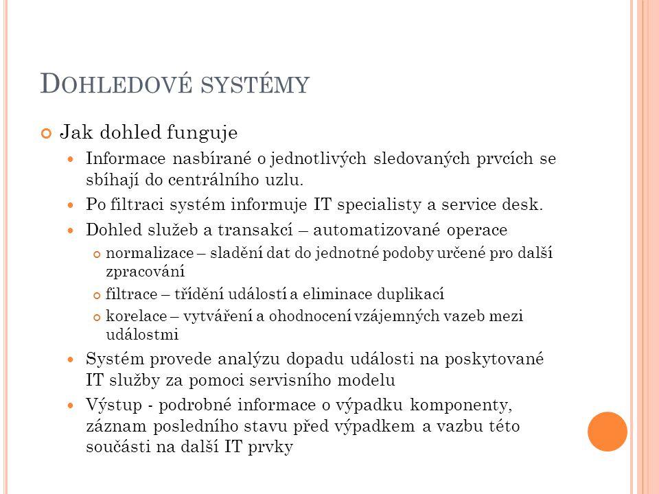Dohledové systémy Jak dohled funguje