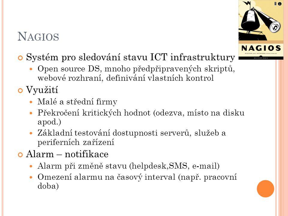 Nagios Systém pro sledování stavu ICT infrastruktury Využití