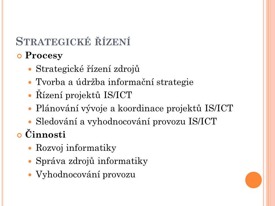 Strategické řízení Procesy Strategické řízení zdrojů