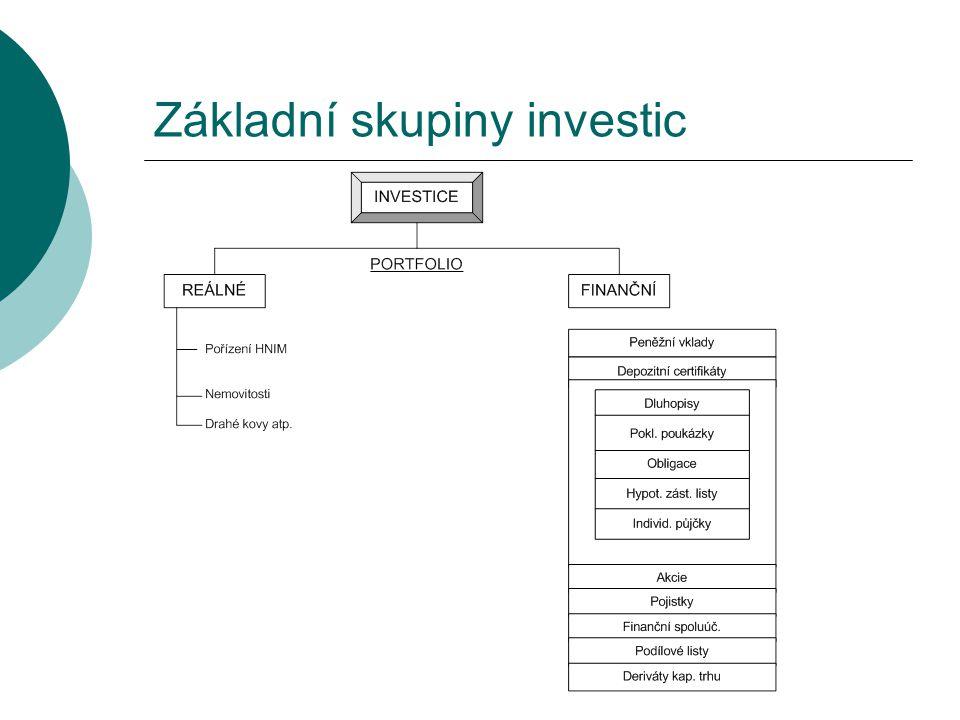 Základní skupiny investic
