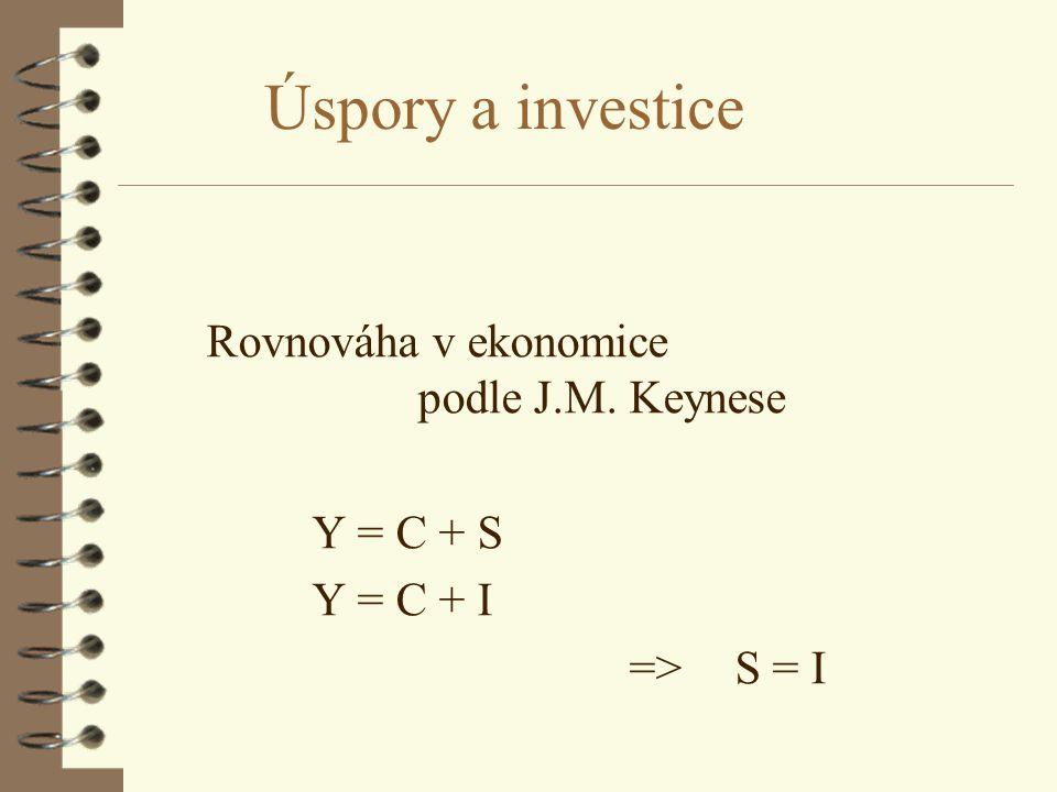 Úspory a investice Rovnováha v ekonomice podle J.M. Keynese Y = C + S