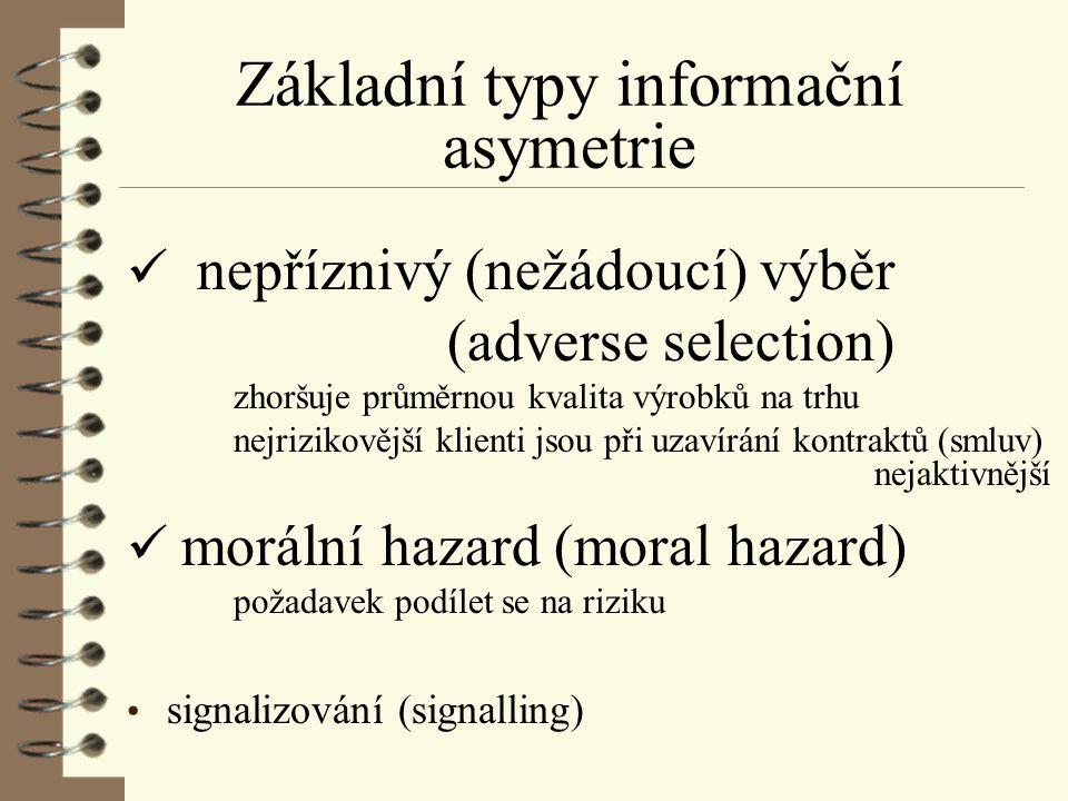 Základní typy informační asymetrie