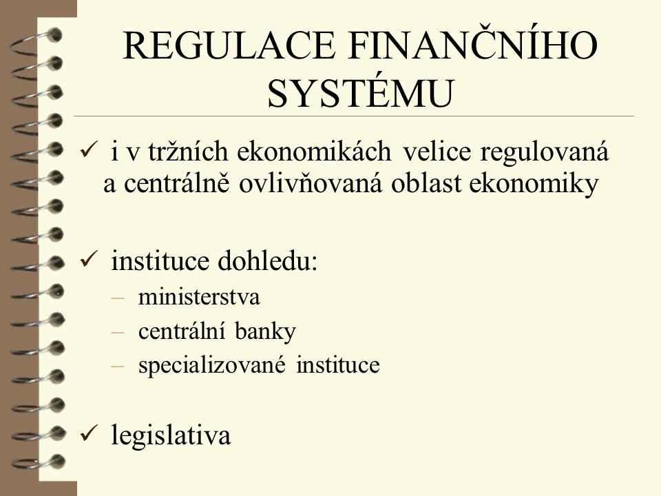 REGULACE FINANČNÍHO SYSTÉMU