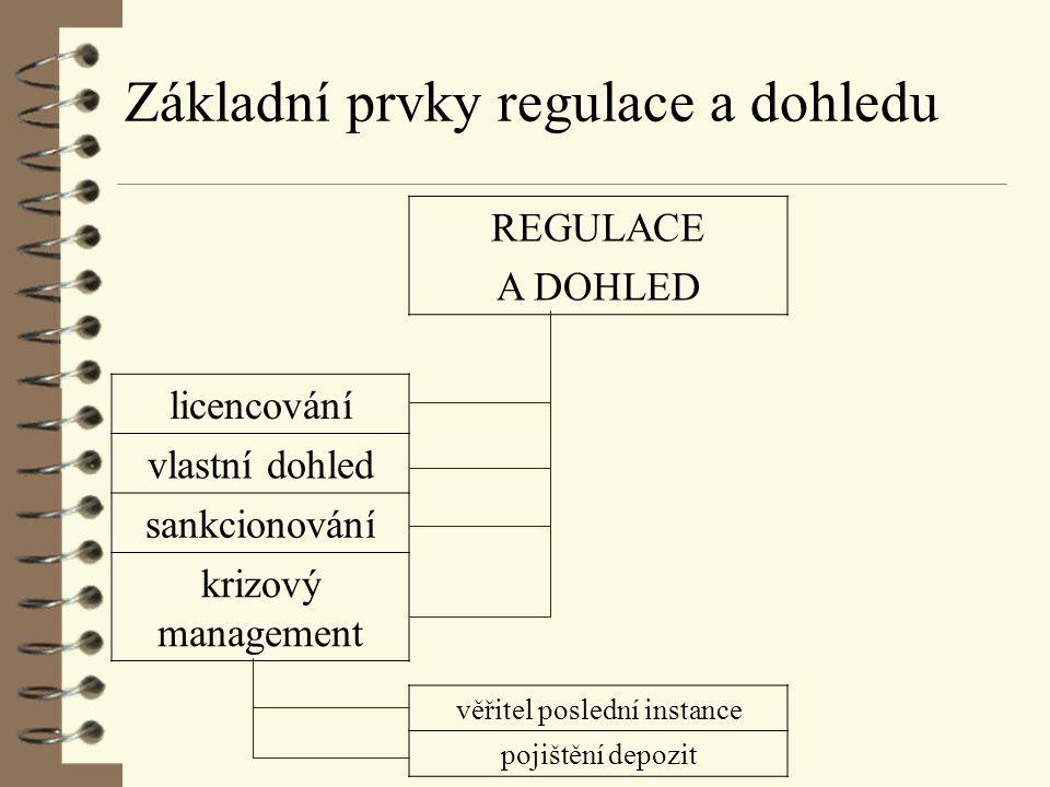 Základní prvky regulace a dohledu