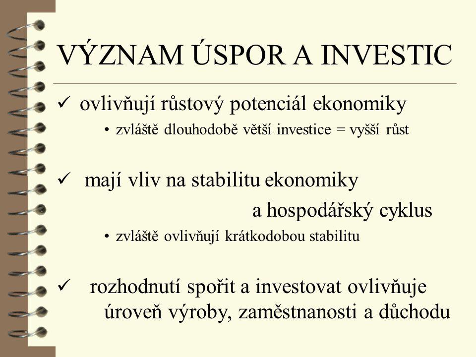 VÝZNAM ÚSPOR A INVESTIC