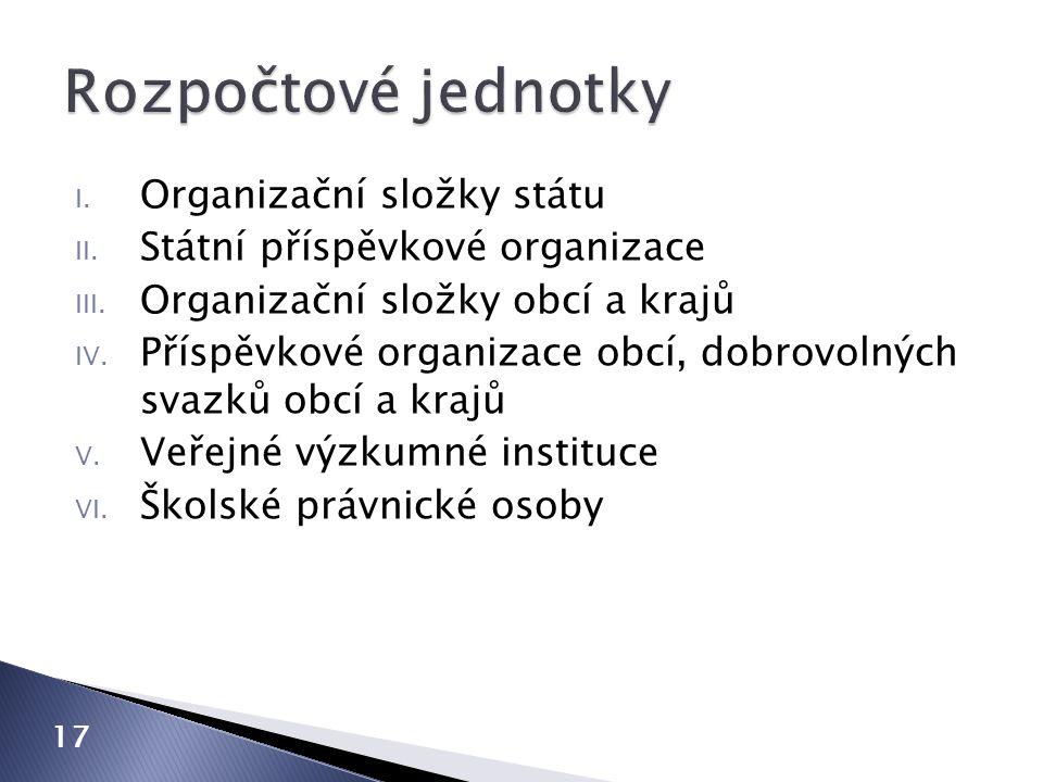 Rozpočtové jednotky Organizační složky státu