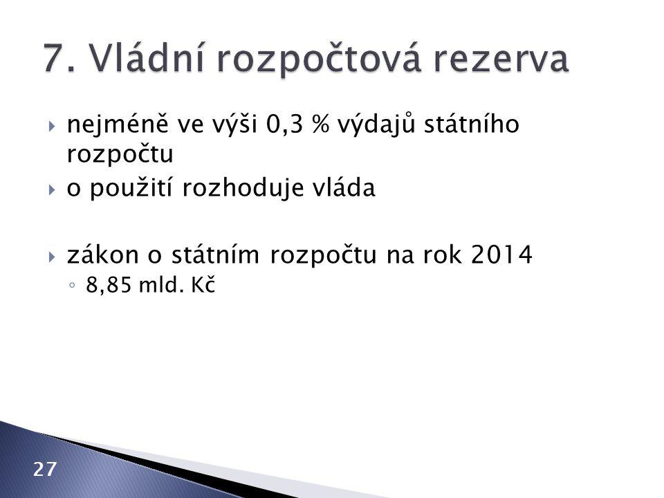 7. Vládní rozpočtová rezerva