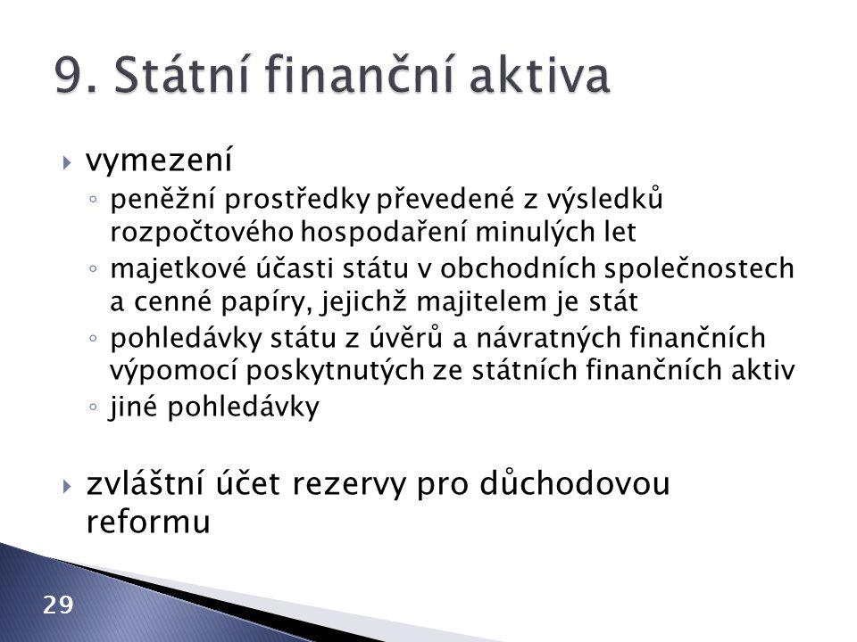 9. Státní finanční aktiva