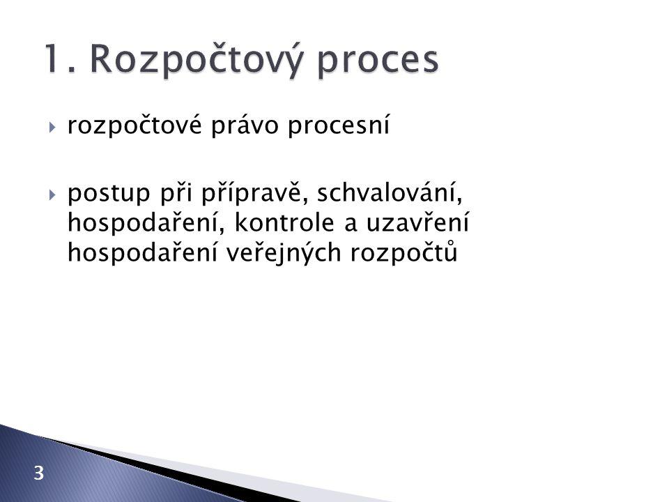 1. Rozpočtový proces rozpočtové právo procesní