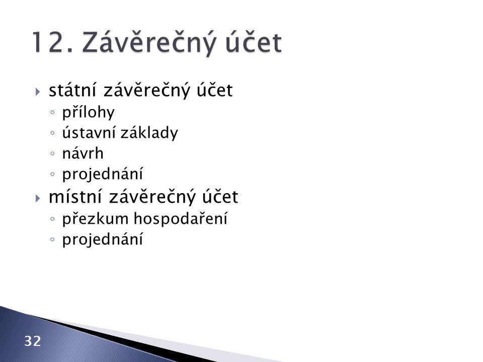 12. Závěrečný účet státní závěrečný účet místní závěrečný účet přílohy