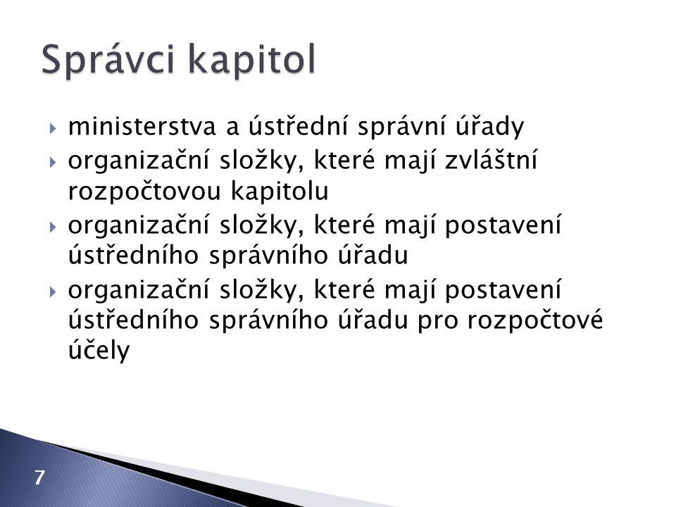 Správci kapitol ministerstva a ústřední správní úřady