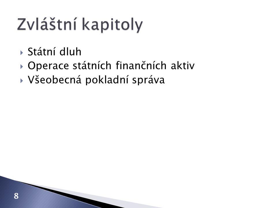 Zvláštní kapitoly Státní dluh Operace státních finančních aktiv