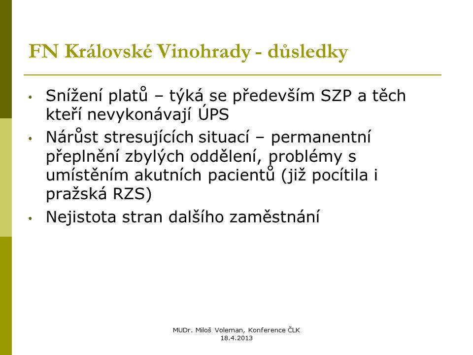 FN Královské Vinohrady - důsledky