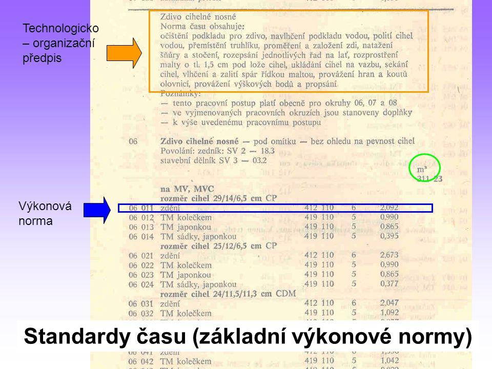 Standardy času (základní výkonové normy)