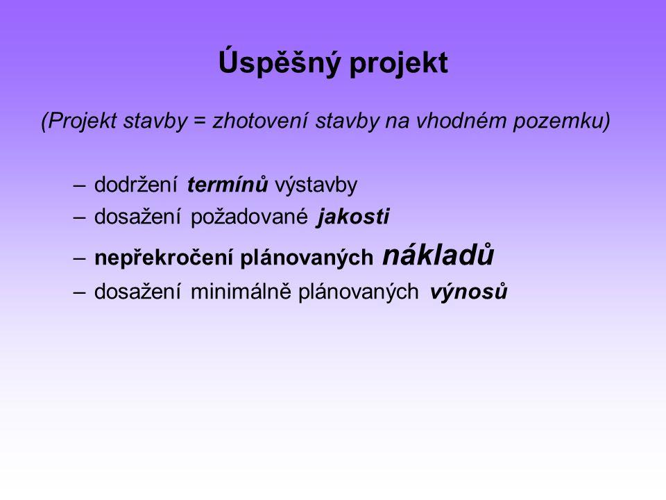 Úspěšný projekt (Projekt stavby = zhotovení stavby na vhodném pozemku)