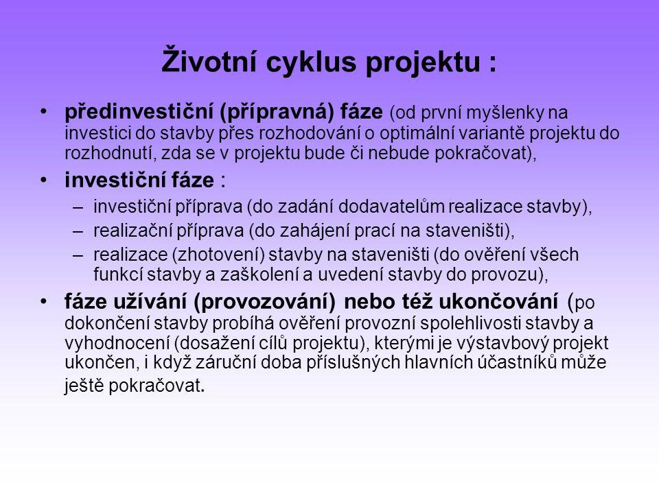 Životní cyklus projektu :