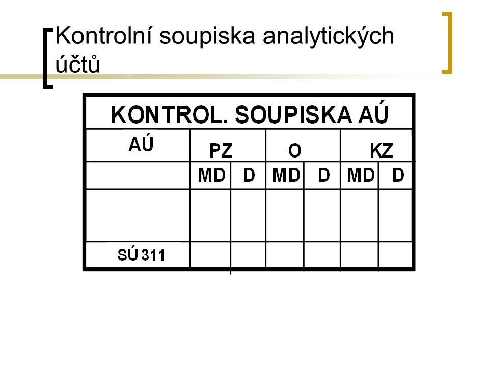 Kontrolní soupiska analytických účtů