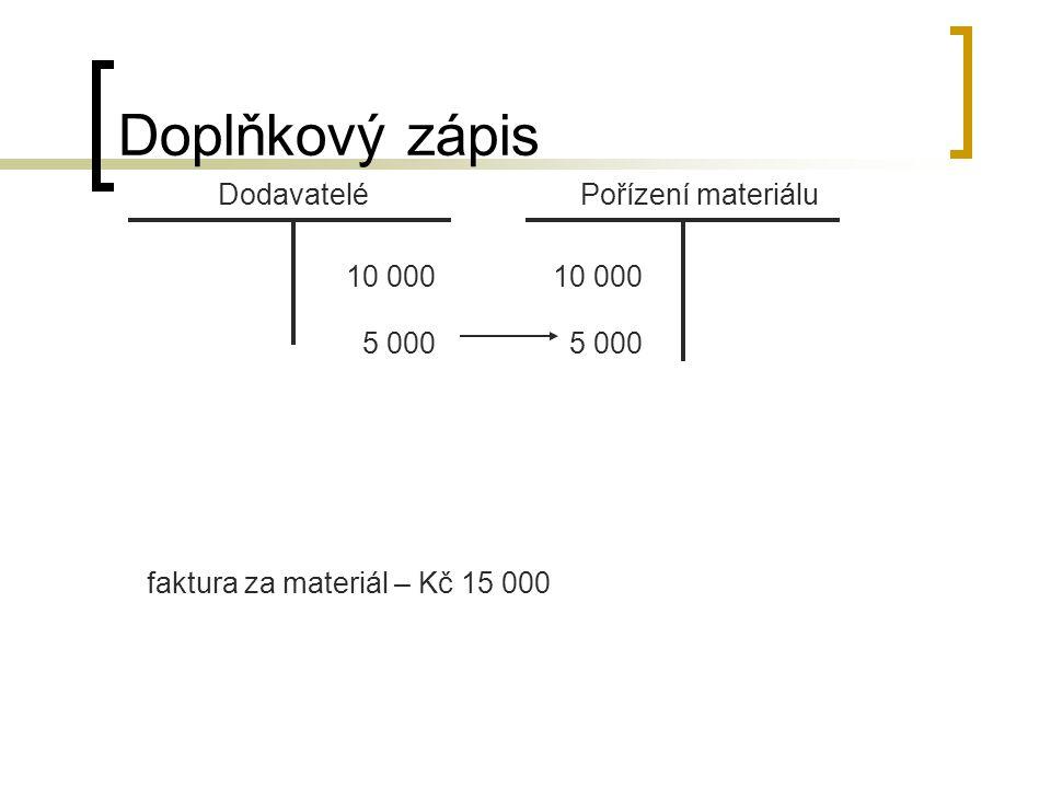 Doplňkový zápis Dodavatelé Pořízení materiálu 10 000 10 000 5 000