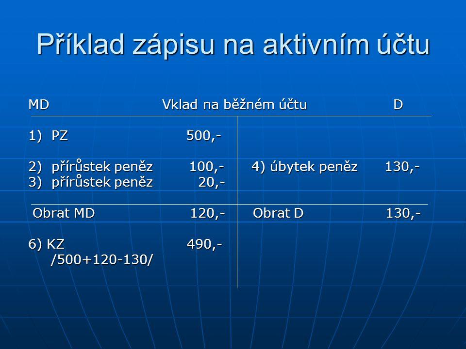 Příklad zápisu na aktivním účtu