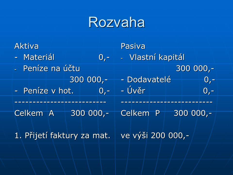 Rozvaha Aktiva - Materiál 0,- Peníze na účtu 300 000,-