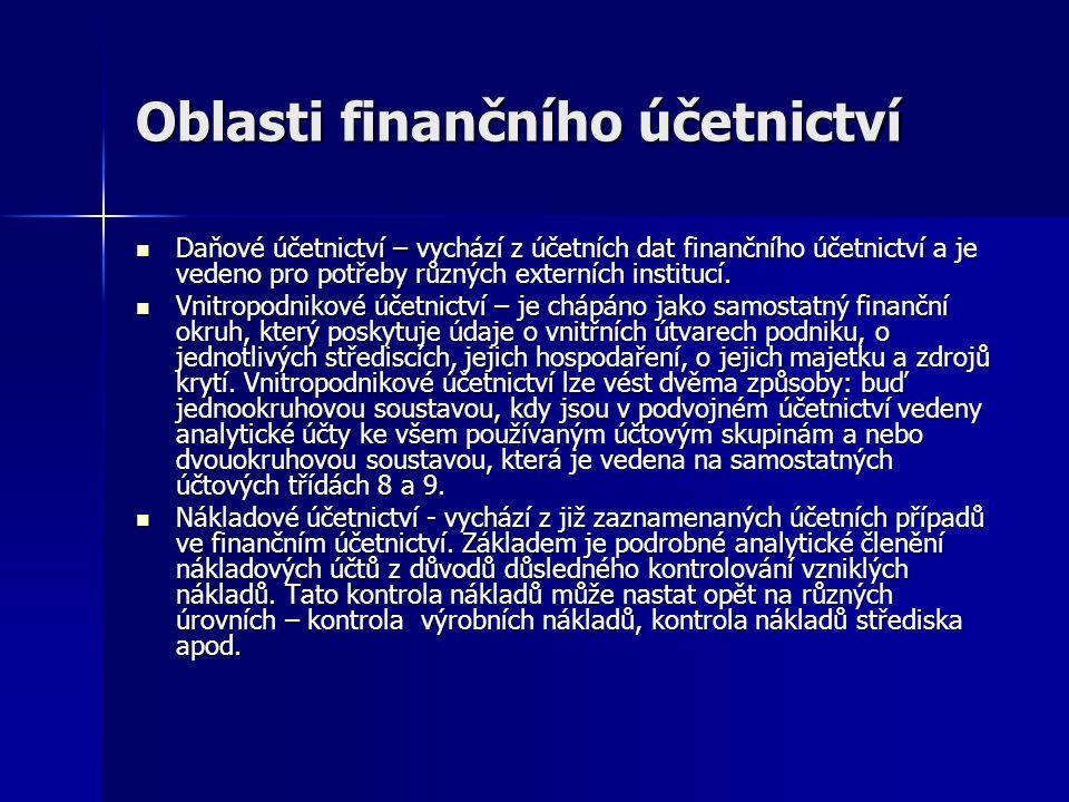 Oblasti finančního účetnictví